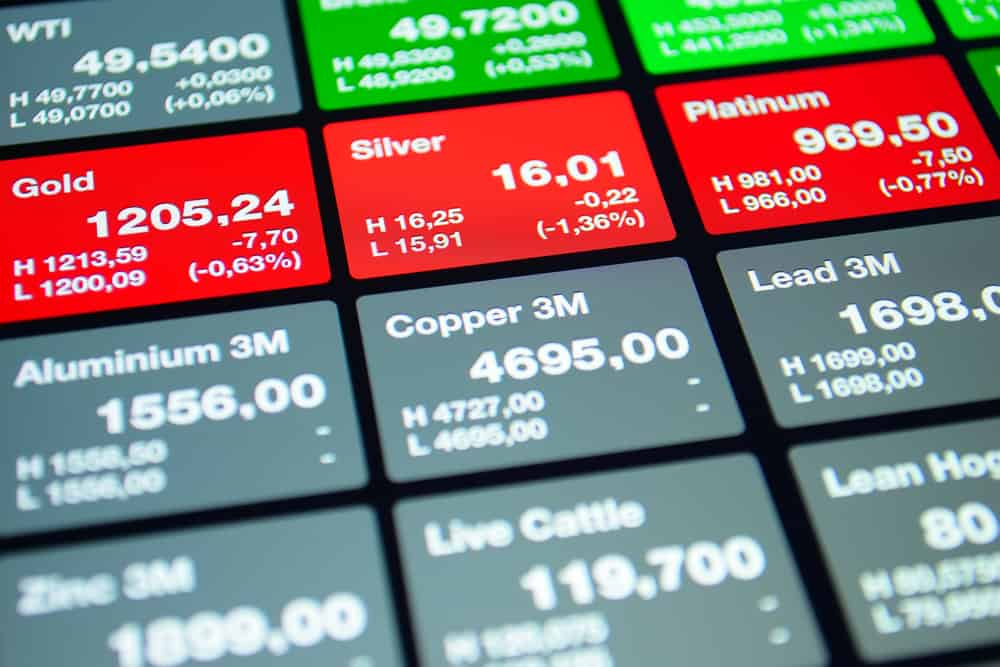 Trading Silver in financial markets