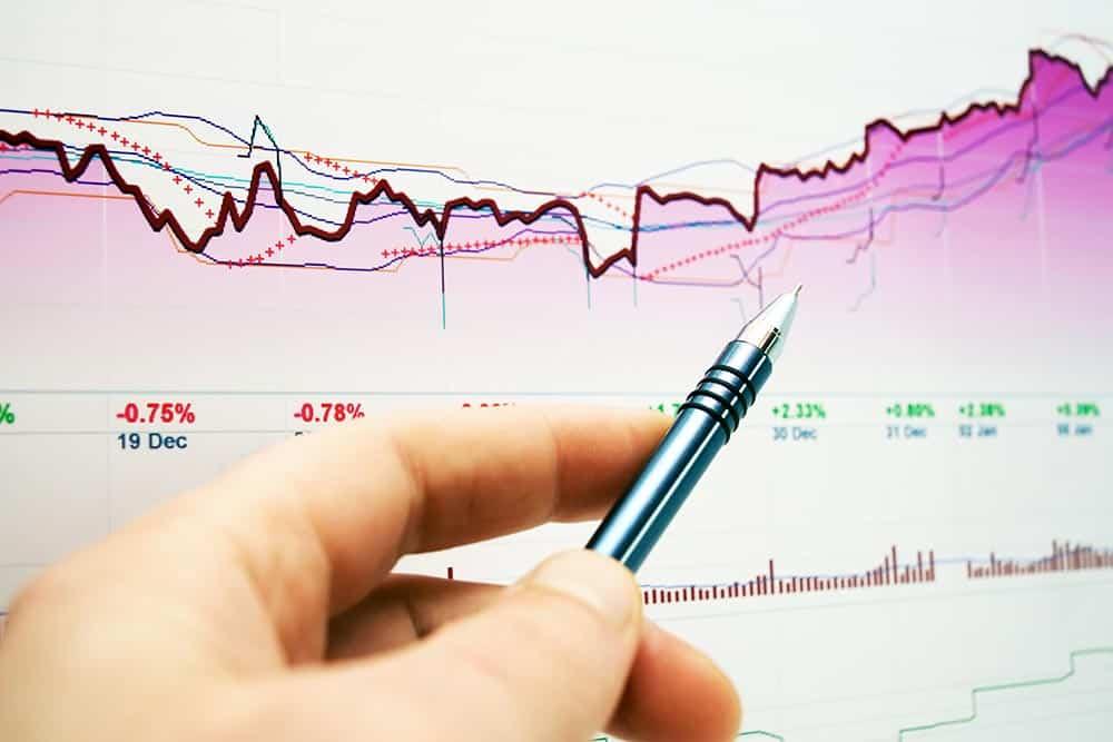 Asset Management to minimize losses
