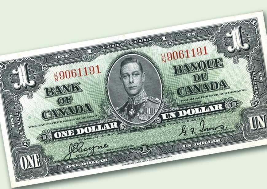 Canadian Dollar News
