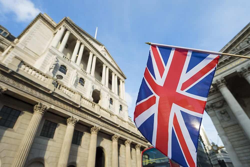 FTSE 100 - UK Index
