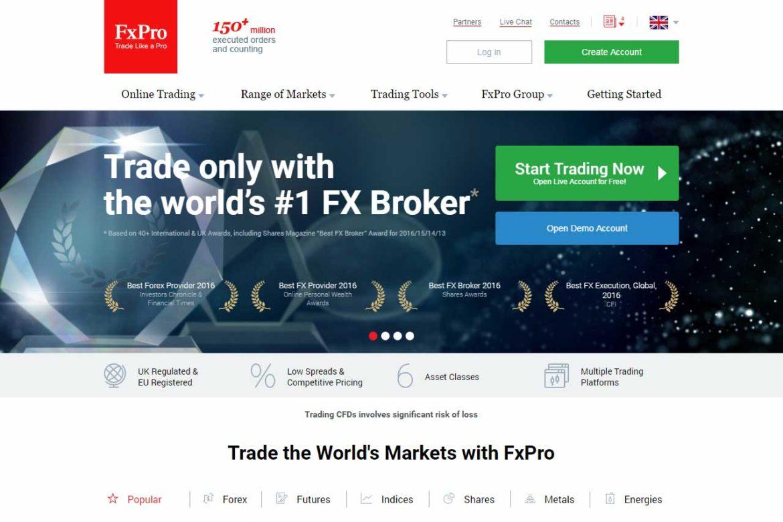 FxPro Forex broker