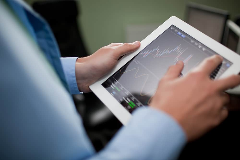 Indices market