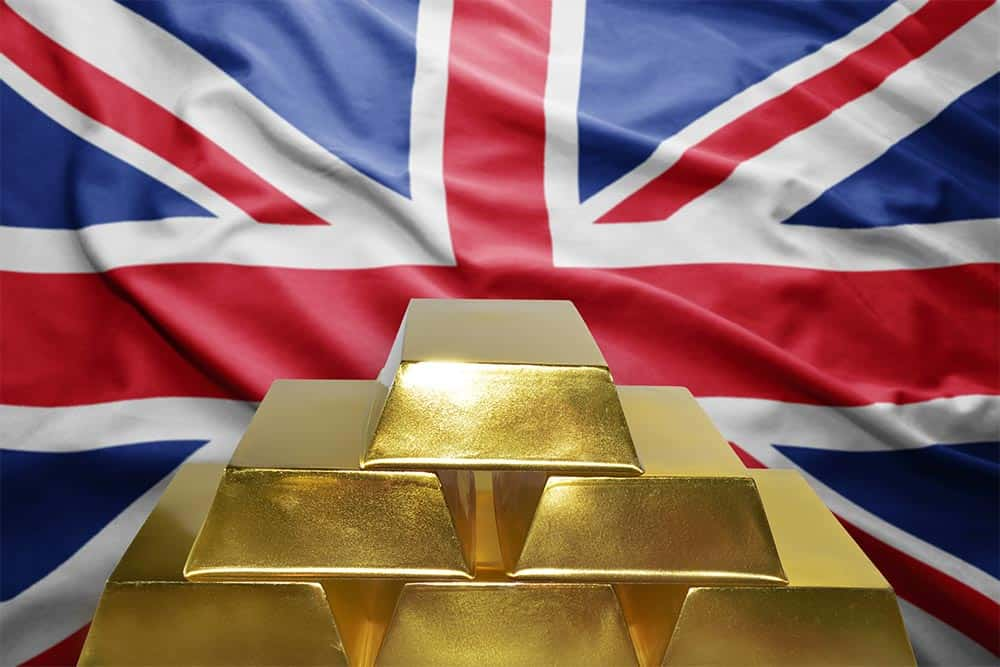 Gold prices in UK