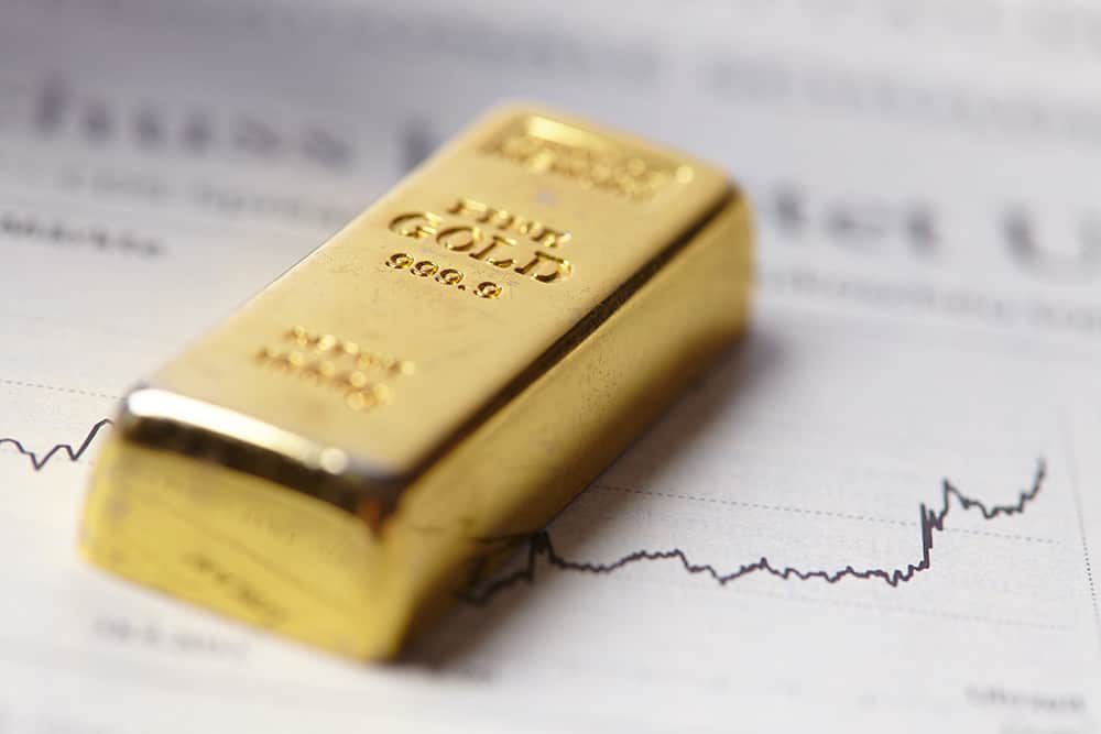 Gold slides down