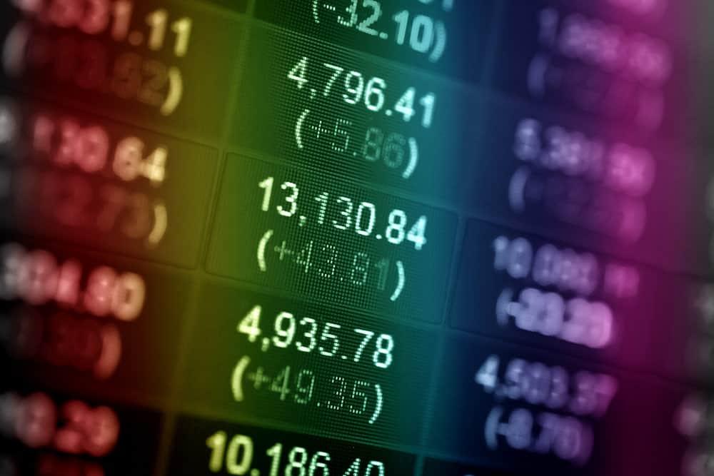 Dow Jones added 180 points