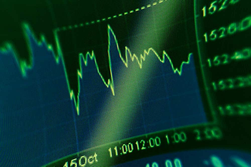 Dow Jones closes lower