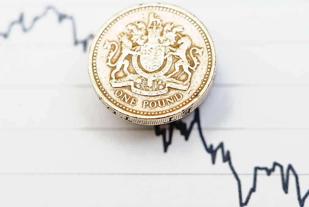 Pound Sterling lower