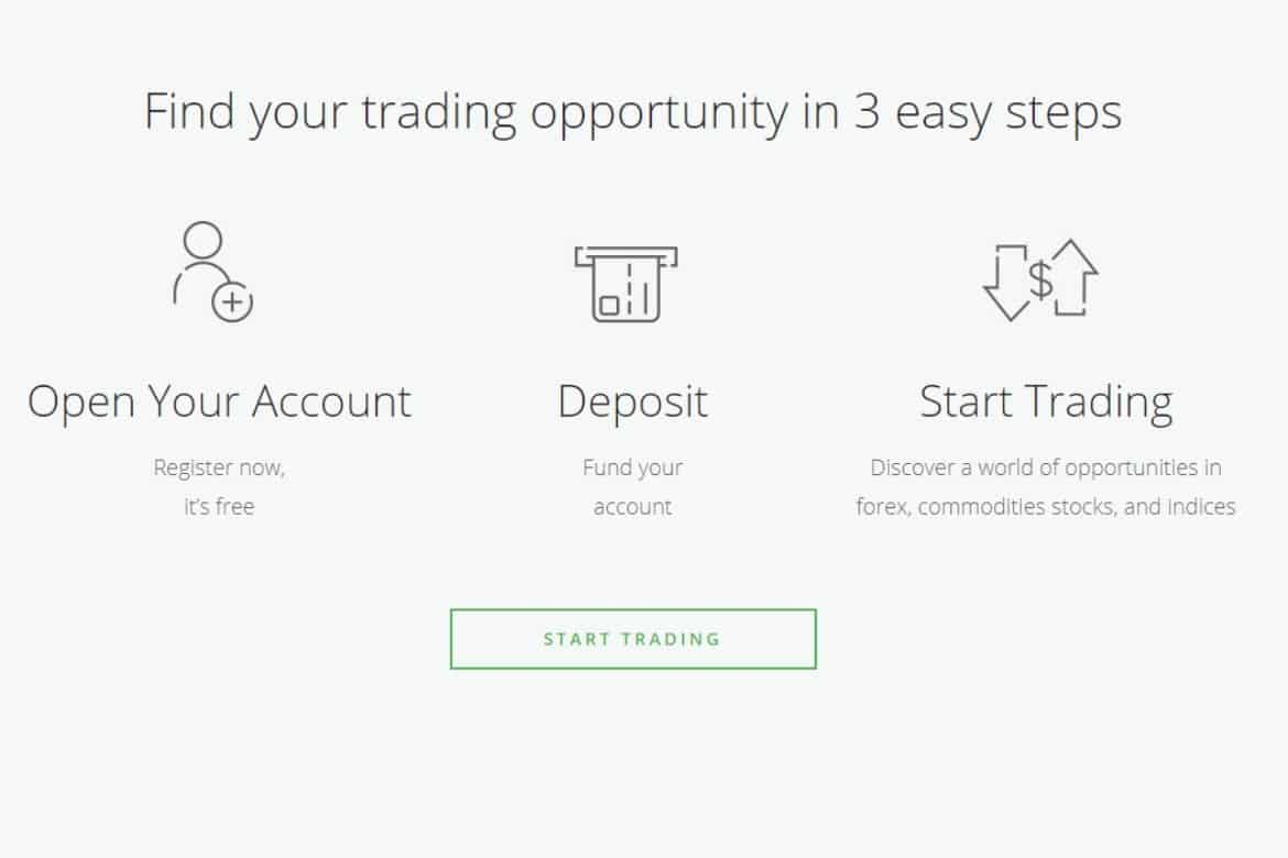 3 Easy Trading Steps of Oinvest Broker