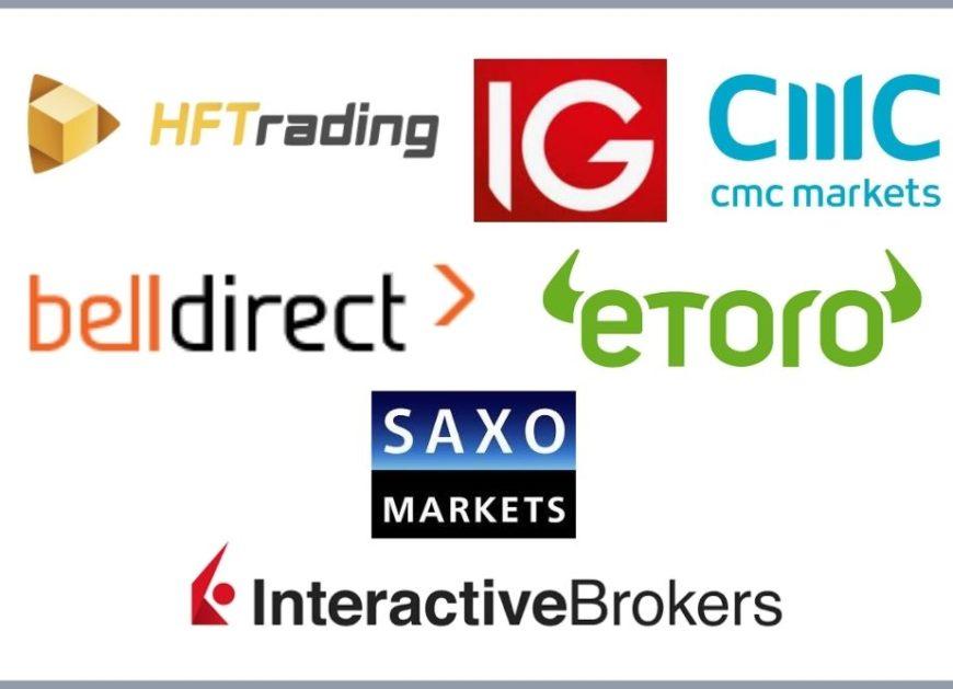 List ofBest Australian Trading Platform2020