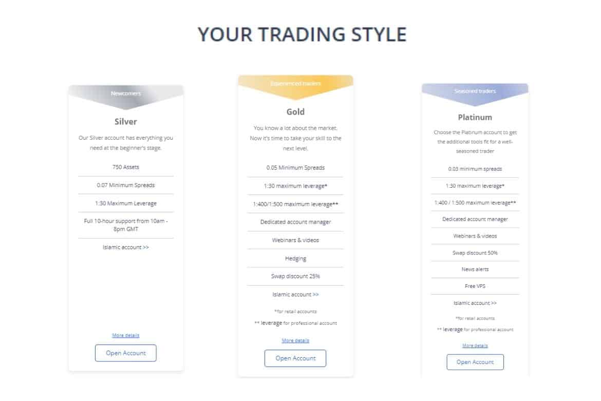 Trading Style of ETFinance Broker