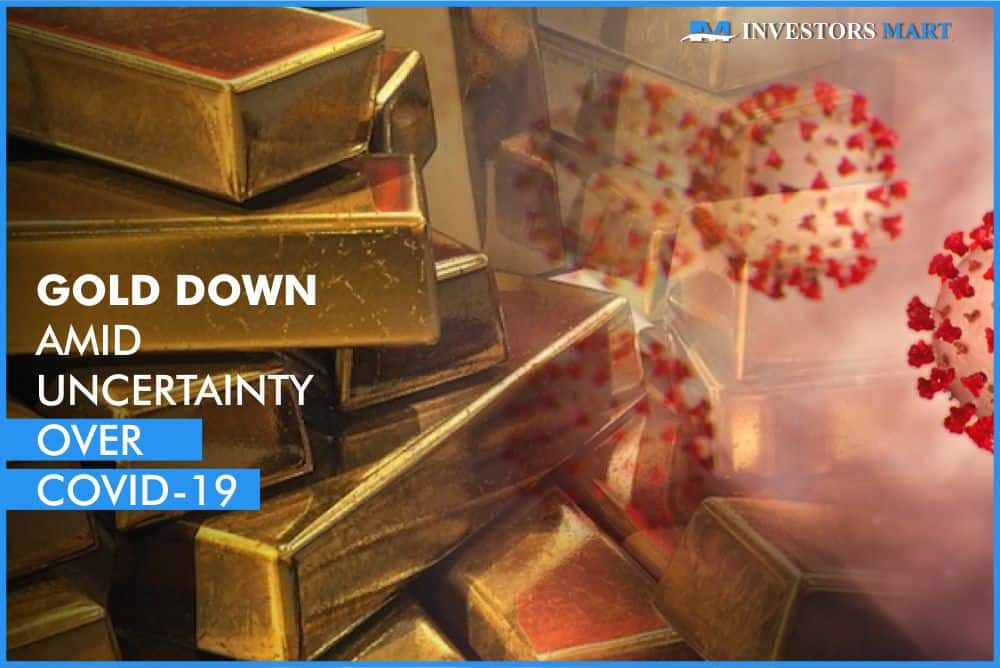 Gold down amid uncertainty over covid-19