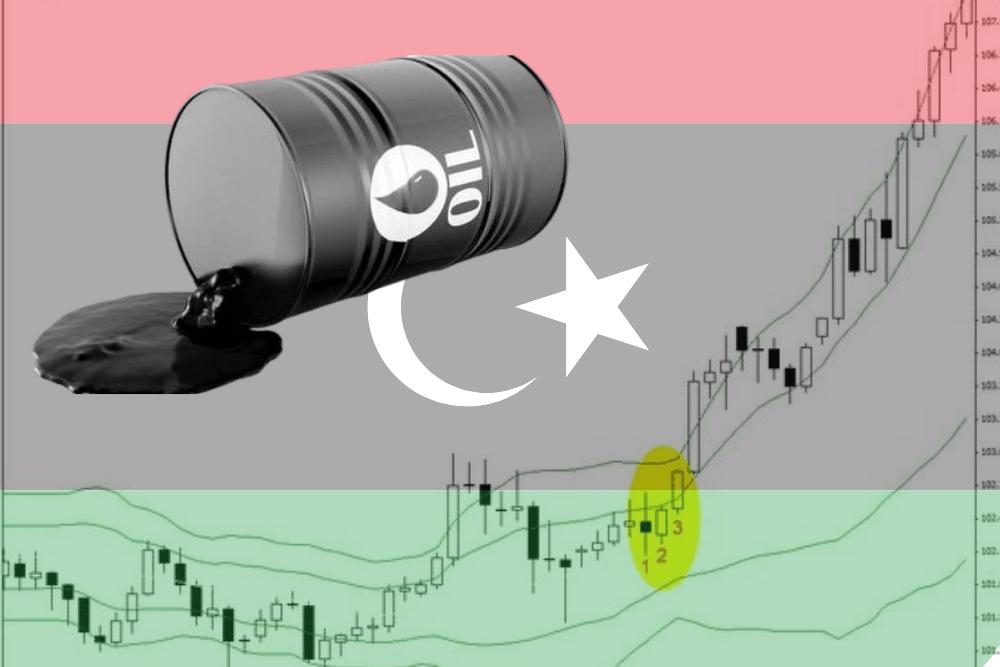 Libya rises crude exports as production heads towards 300,000 BPD