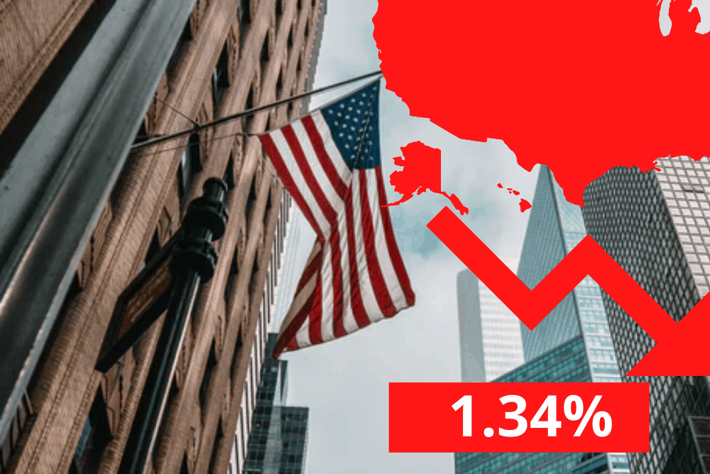 USA share market closes day down Dow Jones falls 1.34%