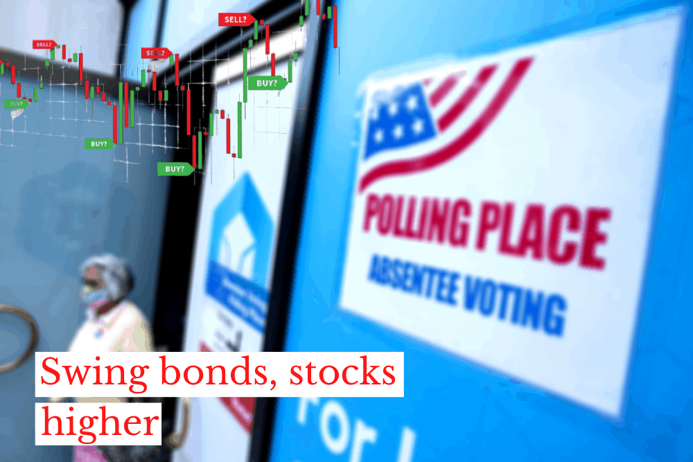 Prez election voting swing bonds, stocks higher
